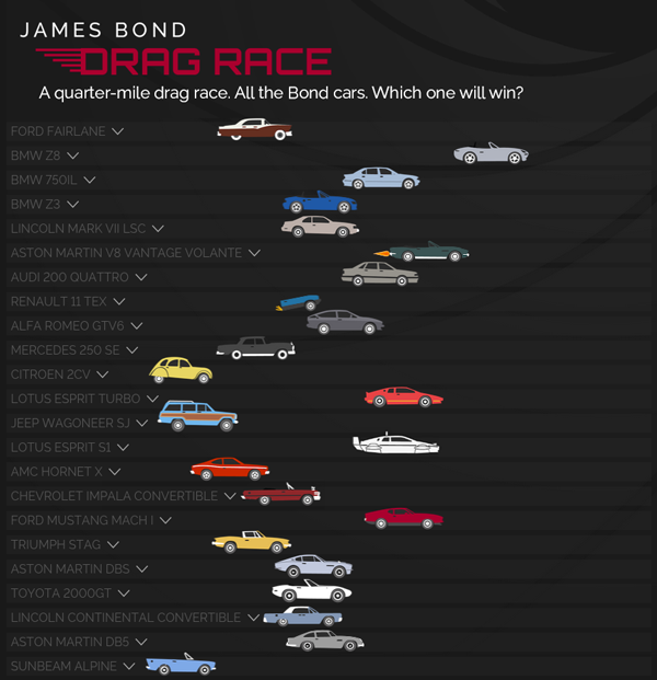 The James Bond Drag Race